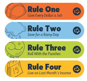 ynab-rules