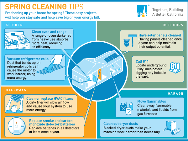 infog_spring_cleaning7_600x450